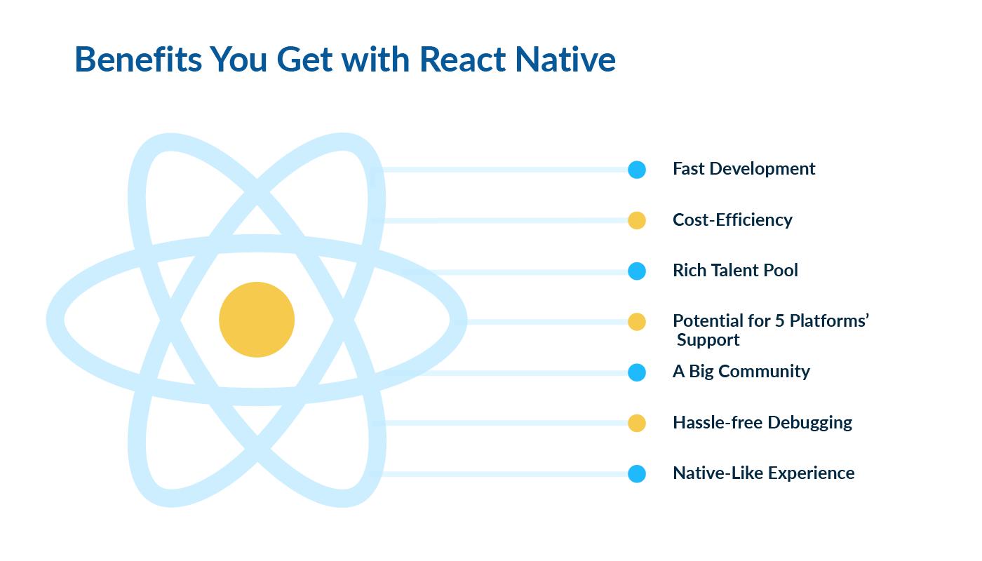 Có nhiều lợi ích khi sử dụng React Native